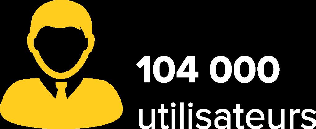104 utilisateurs